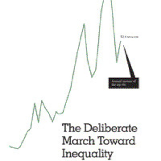 is inequality inevitable The great divide is a series about inequality an insidious trend has developed over this past third of a century a country that experienced shared growth after world war ii began to tear apart, so much so that when the great recession hit in late 2007, one could no longer ignore the fissures that.