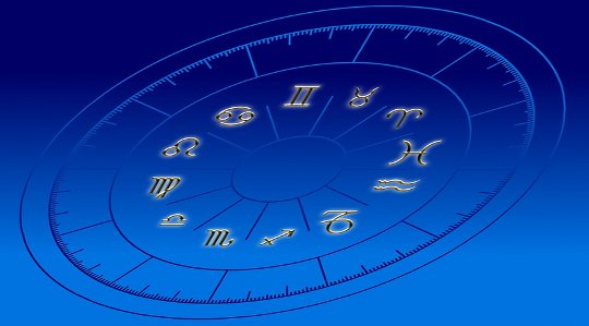 Is Astrology Divination or Science?