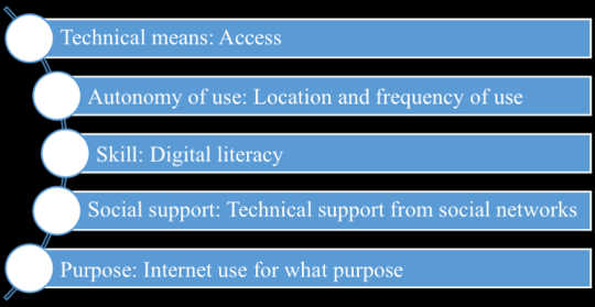 تکنولوژی و نابرابری 2