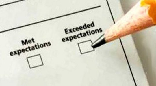 The Whats and Whys of Expectations and Expectation Hangovers