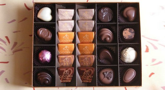 The Art of Manifestation: Chocolates For and From The Divine