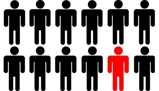Stemt u overeen met de overtuigingen van andere mensen?