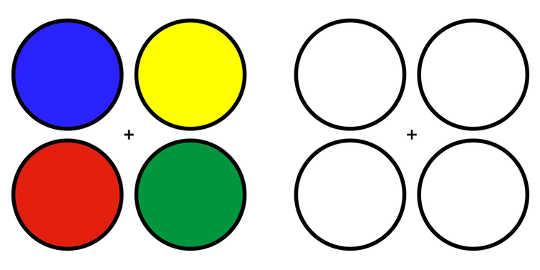 Nhìn chằm chằm vào cây thập tự bên trái trong khoảng 30 giây mà không rời mắt. Sau đó chuyển ánh mắt của bạn sang thập giá bên phải. Bạn sẽ thấy hiệu ứng sau của màu bổ sung trong các vòng tròn mặc dù chúng thực sự có màu trắng. Khi chúng có màu đối diện nhau, vị trí của các vòng tròn màu đỏ và màu xanh lá cây sẽ trao đổi, cũng như vị trí của các vòng tròn màu xanh và màu vàng. Tác giả cung cấp