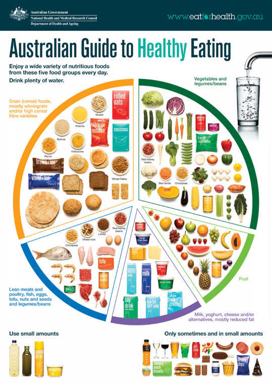 sağlıklı beslenme2 5 29