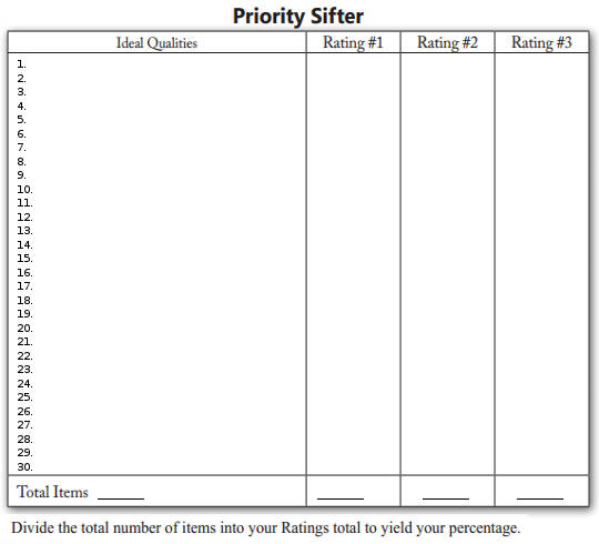carta de selección de prioridad 1 29