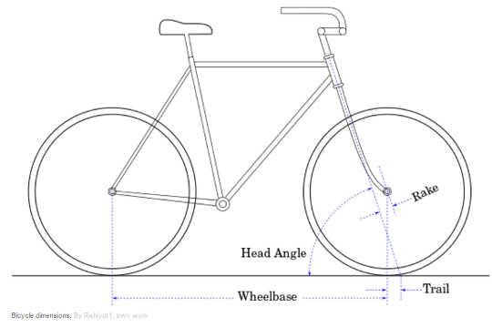 езда велосипед2 5 25