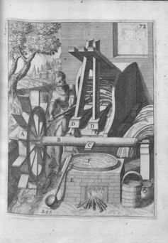 Het die Romeine masjiene soos hierdie gehad? Wikimedia Commons