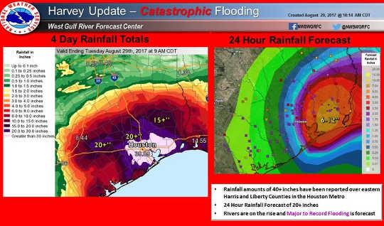 Cosa ha reso la pioggia nell'uragano Harvey così estremo?
