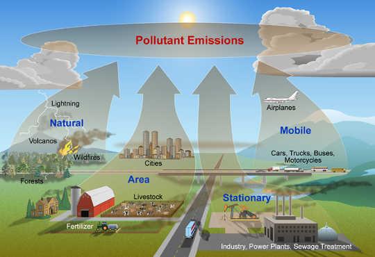 Din stad kan vara den som exporterar dödlig luftförorening