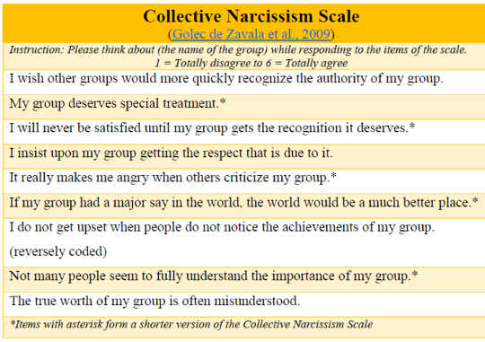 collective narcissism scale