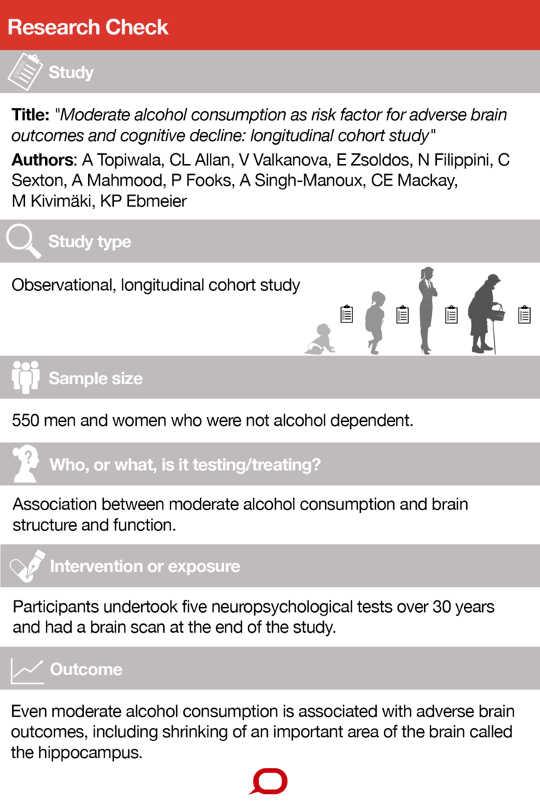 ¿Puede incluso moderar la causa de la bebida el daño cerebral?