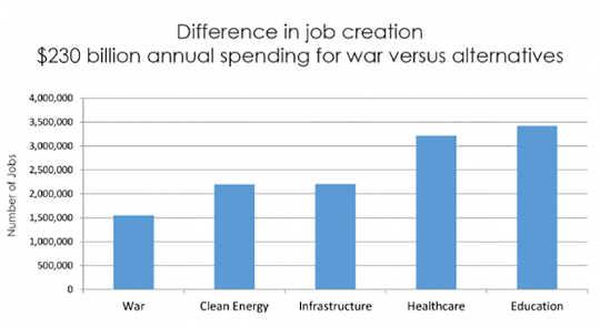 statliga utgifterna 6 5