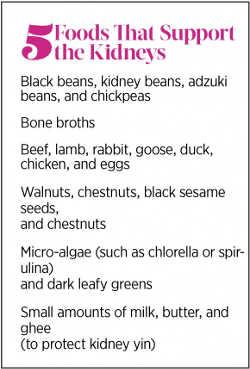 njure livsmedel