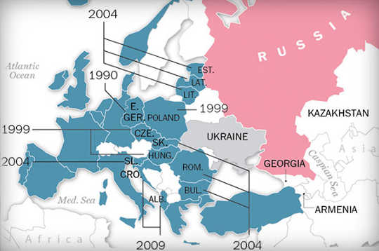Russia, Coup d'Etats, And NATO Membership