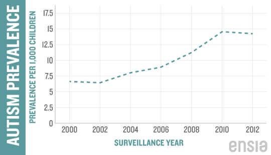 Graph ni Sean Quinn