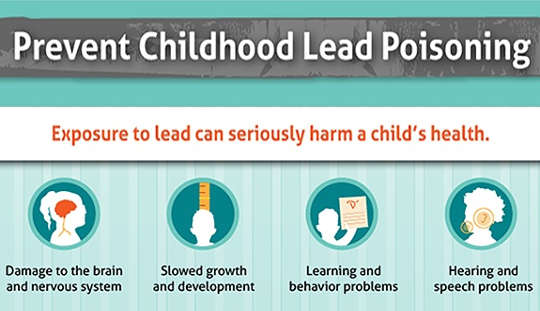 Why We Should Not Be Complacent About Lead Exposure
