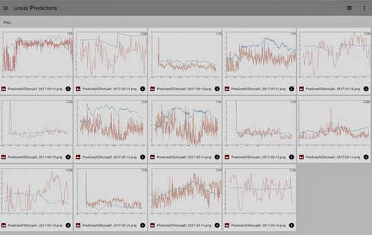 تنبؤات EcoSonic (كيف يمكن لأصوات الطبيعة أن تساعدنا في فهم التغير البيئي)