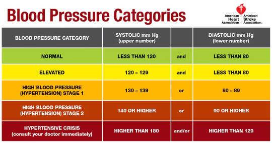 血圧2 6 27