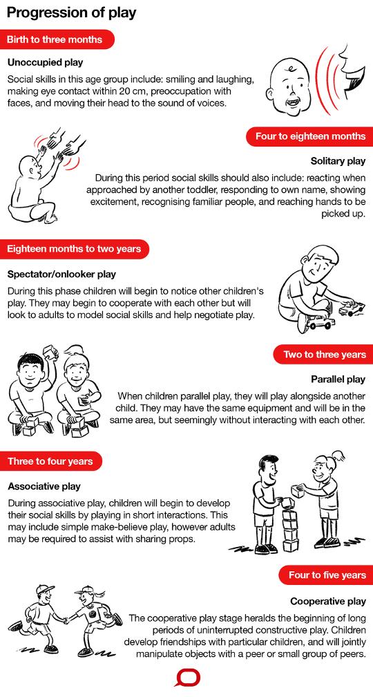Hoe ouders hun jonge kinderen kunnen helpen om gezonde sociale vaardigheden te ontwikkelen