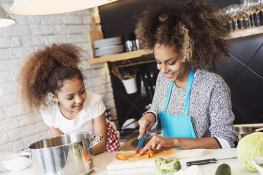 Does Equality Free Women To Follow Traditional Gender Choices?