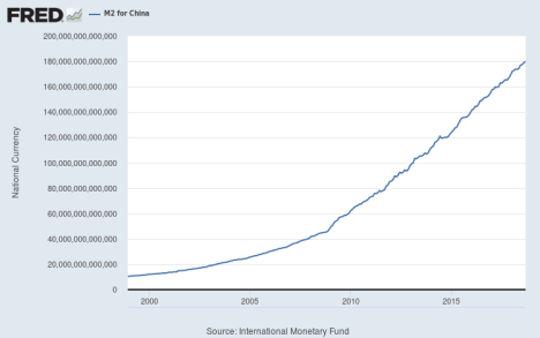 Tổng sản phẩm quốc nội của Trung Quốc (tại sao thu nhập cơ bản phổ quát dễ dàng hơn so với vẻ ngoài của nó)