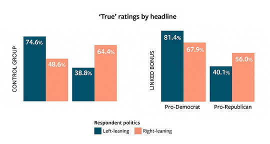 How Money Can Change Which News Stories You Believe