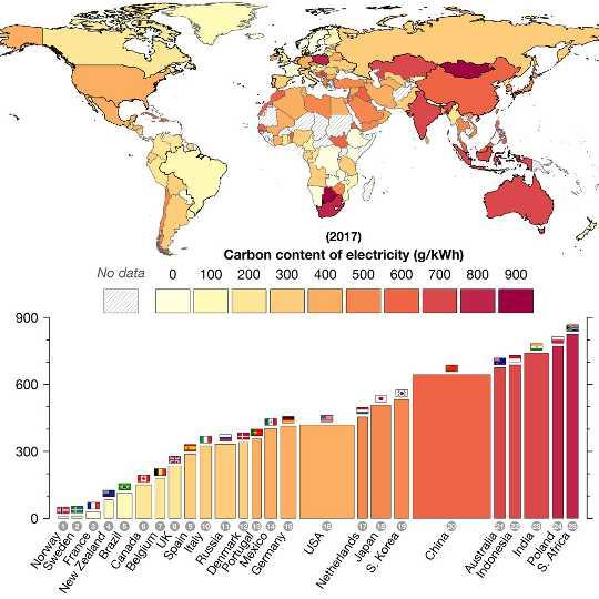 Come sta andando il mondo sull'energia pulita