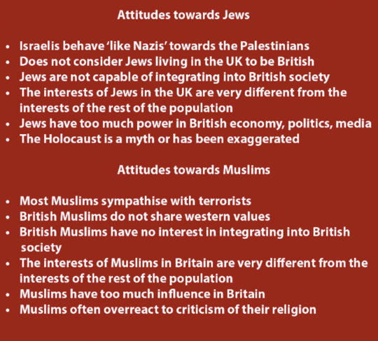 Researchers Asked 2,500 Jewish And Muslim People What They Find Offensive