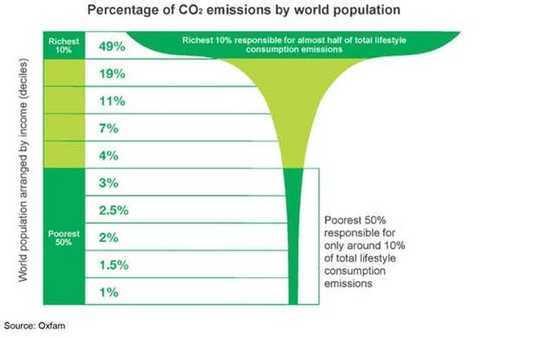 Globaalin väestön vakauttaminen ei ole ratkaisu ilmaston hätätilanteeseen - mutta meidän pitäisi joka tapauksessa tehdä se