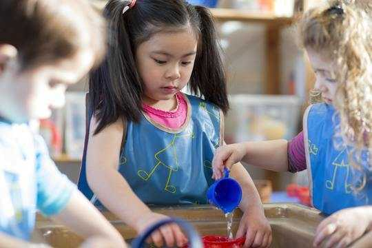 Full-day Kindergarten — The Best Of What We Imagined Is Happening In Classrooms