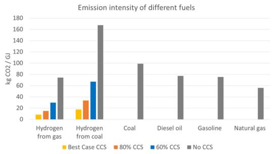 Vad som krävs för att väte ska vara ett verkligt rent bränsle