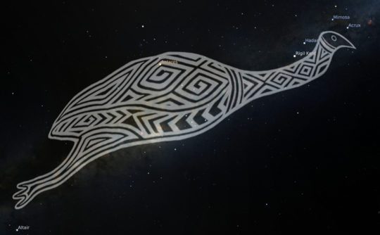 Kindred Skies: Ancient Grieken and Aboriginal Australians Saw Constellations Common