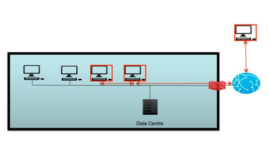 Karamihan sa mga Tao ay Bumagsak Para sa Mga Pekeng Email: Mga Aralin Mula sa School sa Tag-init ng Cybersecurity