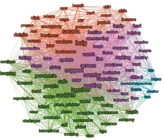 ट्रूडो का मई ट्विटर कीवर्ड नेटवर्क: