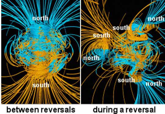 Reversão magnética. (por que o campo magnético da Terra pode mudar mais rápido do que pensávamos)