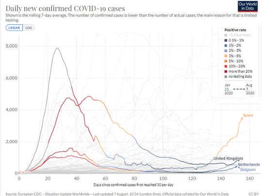 O apelo de um cientista sobre o coronavírus: agora não é hora de relaxar
