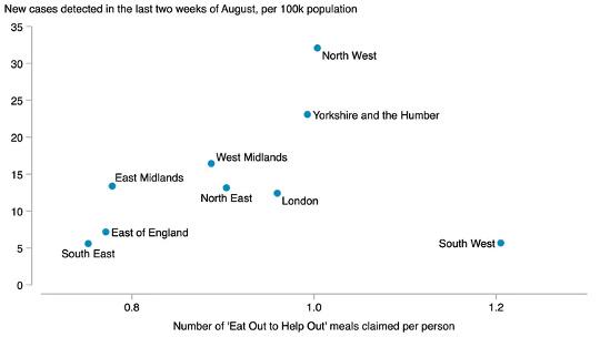 موارد جدید در دو هفته آخر ماه آگوست از هر 100,000 نفر جمعیت کشف شده است.