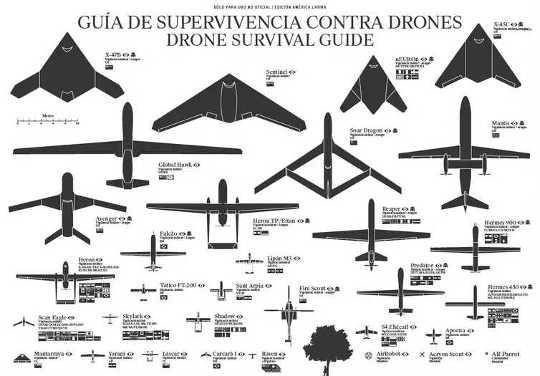 در بعضی از نقاط جهان پنهان شدن از هواپیماهای بدون سرنشین مسئله مرگ و زندگی است. (چگونه می توان هنر ظریف شبح در عصر نظارت را از هواپیمای بدون سرنشین پنهان کرد)
