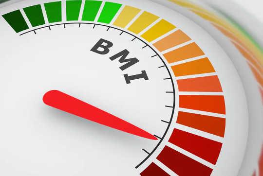 肥胖悖論:為什麼心臟手術後肥胖患者的票價比其他人好