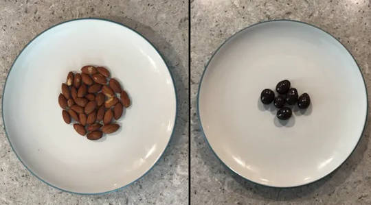 Which plate has more calories?  (why we re so bad at counting the calories we eat drink or burn)