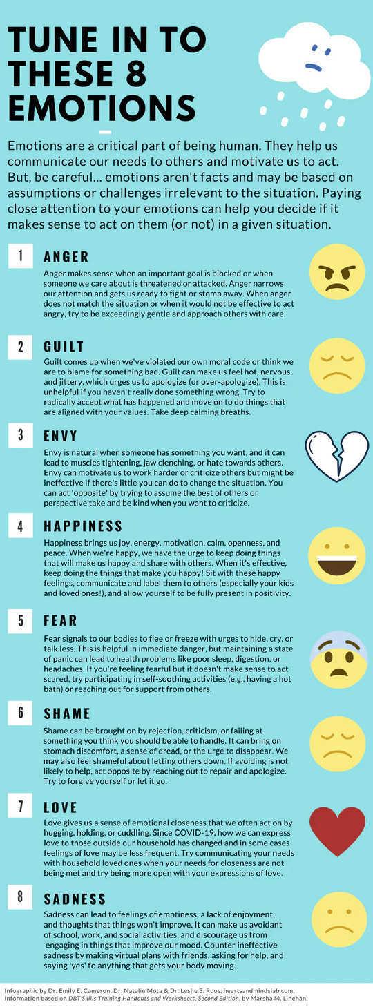 調整這8種情緒