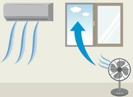 All luft i ett rum bör ersättas med frisk uteluft minst sex gånger per timme (hur man använder ventilation och luftfiltrering för att förhindra spridning av koronavirus inomhus)