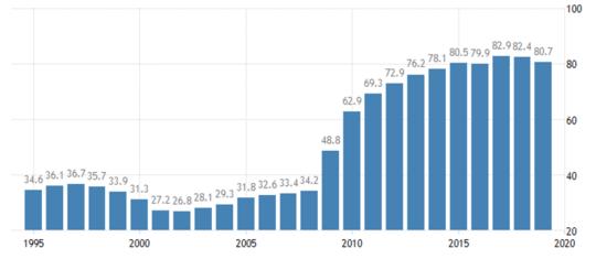 Teoria Monetária Moderna: A Ascensão dos Economistas que Dizem Dívida Pública Enorme Não É Um Problema