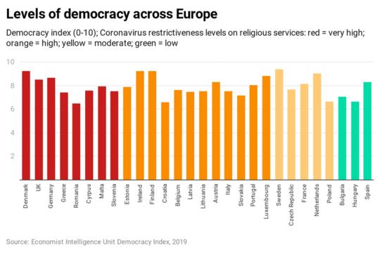 Hoe nuwe beperkings op godsdienstige vryheid in Europa gedurende Coronavirus wissel