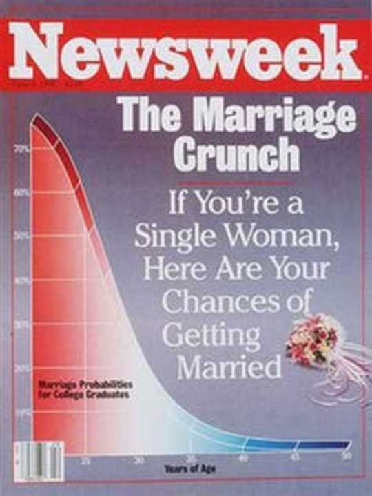 Does Being Smart And Successful Lower Your Chances Of Getting Married?