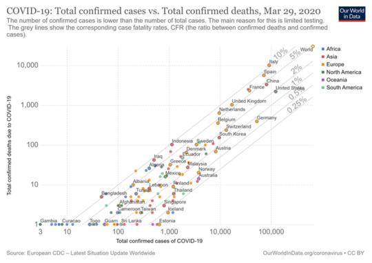 क्यों नॉर्डिक्स तुलनात्मक कोरोनवायरस वायरस के लिए हमारी सबसे अच्छी बेट हैं