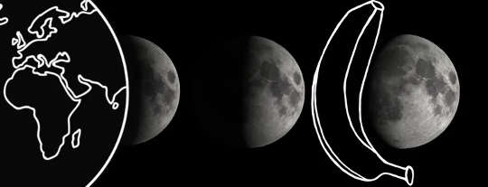 Illustration of three moon phases. As a guide possible objects are included that might cause a shadow to explain the observed shape of the phase.