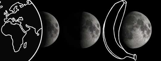 세 달 단계의 그림입니다. 가이드로 관찰 된 위상의 모양을 설명하는 그림자를 유발할 수있는 개체가 포함됩니다.