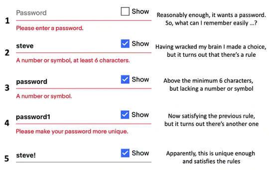 सुनिश्चित करने के लिए चार तरीके आपके पासवर्ड सुरक्षित और याद रखने में आसान हैं