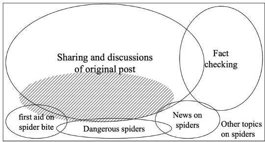 這不只是一個社交媒體問題-搜索引擎如何傳播錯誤信息